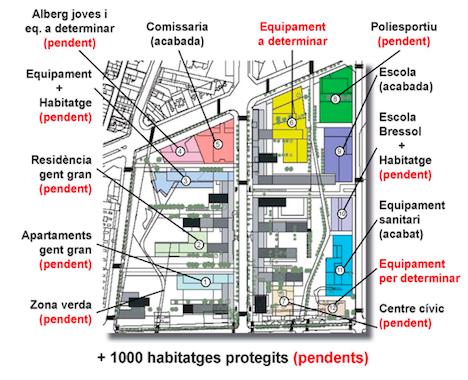 Plànol dels equipaments de les Casernes fets i pendents / AVV Sant Andreu de Palomar